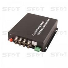Приемник 8-канальный по оптоволокну SF82NS5R/HD