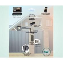 IP-домофонная система с элементами домашней автоматизации Типовое решение: ДМФ-005