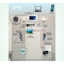 Домофонная система с передачей изображения с камеры наблюдения на мобильные устройства Типовое решение: ДМФ-006