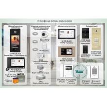 IP-домофонные системы BAS-IP премиум-класса Типовое решение: ДМФ-004