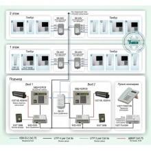 Система ограничения доступа в многоэтажном доме Типовое решение: ДМФ-002