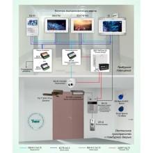 Домофонная система ограничения доступа в тамбуры многоквартирного дома Типовое решение: ДМФ-009