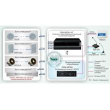Система автоматического оповещения и музыкальной трансляции на базе оборудования Inter-M Типовое решение: СОУЭ-002