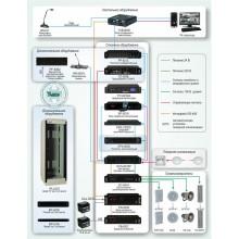 Система автоматического оповещения о пожаре с контролем линий и резервным питанием на базе оборудования Inter-M Типовое решение: СОУЭ-004