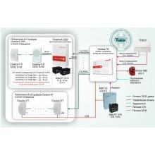 Система автоматического оповещения о пожаре с контролем линий для объектов различной степени сложности на базе оборудования «Соната-ПУ» и «Соната-К-120У» Типовое решение: СОУЭ-006