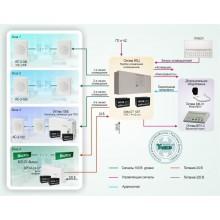 Система автоматического оповещения о пожаре с контролем линий для объектов различной степени сложности на базе оборудования «Октава» Типовое решение: СОУЭ-007