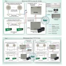 Система автоматического оповещения о пожаре, чрезвычайных ситуациях и управления эвакуацией для проектов 3 - 5 типа на основе «Соловей2» Типовое решение: СОУЭ-013