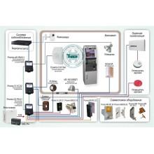 Безопасный банкомат «ШЕРИФ-БАНК» Типовое решение: СКУД-008