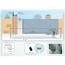 Автоматическая система контроля доступа NICE для откатных ворот весом до 400 кг Типовое решение: СКУД-011