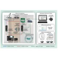 Биометрическая система учета рабочего времени с контролем доступа в офисное помещение Типовое решение: СКУД-018