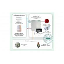 Автономная охрана небольшого объекта на базе приемно-контрольного прибора АСТРА-712/2 Типовое решение: ОПС-007