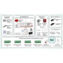 """Автономная радиоканальная адресная система охранно-пожарной сигнализации на базе ППКОП """"ВС-ПК ВЕКТОР-116"""" Типовое решение: ОПС-040"""
