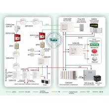 Адресно-аналоговая система пожарной сигнализации на базе контроллера «С2000-КДЛ» Типовое решение: ОПС-008