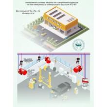 Автономная система защиты автосервсиов от пожаров Типовое решение: СП-010