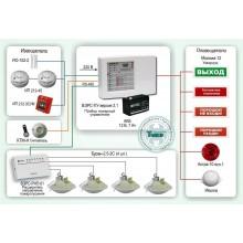 Автономная система пожаротушения небольшого помещения на основе ВЭРС-ПУ Типовое решение: СП-002