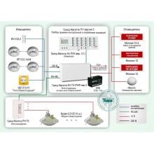 Система пожаротушения и охранно-пожарная сигнализация на базе ППКОП Гранд Магистр ПУ Типовое решение: СП-004