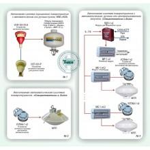 Автономные системы защиты малых и средних объектов от пожара Типовое решение: СП-006