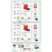 """Автоматическая система порошкового пожаротушения с централизованным управлением на базе оборудования """"Болид"""" и """"Источник плюс"""" Типовое решение: СП-007"""