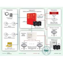 Автоматическая система пожаротушения тонкораспыленной водой Типовое решение: СП-003