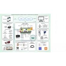 Система дистанционного управления охраной и контроля различных устройств Типовое решение: УМД-002